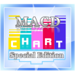 MACD divergence indicator special edition for Thinkorswim TOS