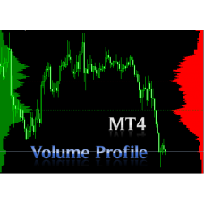Volume profile range indicator for MT4