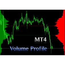 Volume profile range indicator for MT4