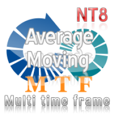Multi Time Frame MTF Moving average MA indicator Pro for Ninjatrader 8