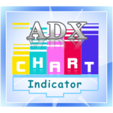 ADX Divergence Indicator all-in-one package for Thinkorswim
