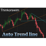 Auto Trendline toolkit for Thinkorswim TOS with indicator, alert, SCAN and watchlist