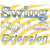 Swing high low extension indicator, scan, screener for MultiCharts