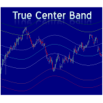 True Center Band (TCB) indicator  for NinjaTrader 8 NT8 1 year
