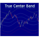 True Center Band (TCB) indicator for ProRealTime