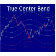 True Center Band (TCB) indicator for MultiCharts