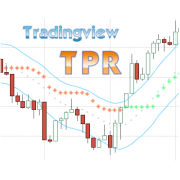 Trend Pullback Reversal TPR indicator for Tradingview