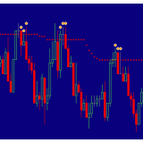 Trend Pullback Reversal TPR indicator MT4