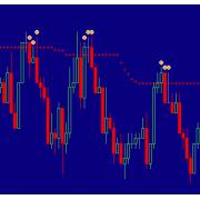 Trend Pullback Reversal TPR indicator for NinjaTrader 7