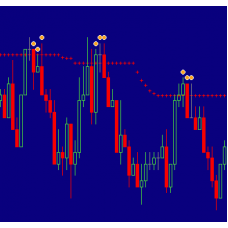 Trend Pullback Reversal TPR indicator for NinjaTrader 7 1 year license