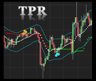 Trend Pullback Reversal TPR indicator and Market Analyzer for NinjaTrader 8