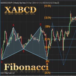 XABCD 5-point chart pattern indicator package for Ninjatrader 8