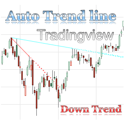 Etf trend trading 99 auto system