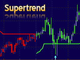 Super Trend indicator CUSTOM Scan (Stock Hacker) Thinkorswim TOS