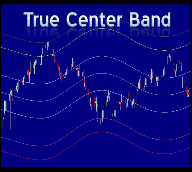 True Center Band (TCB) indicator for Sierra Chart